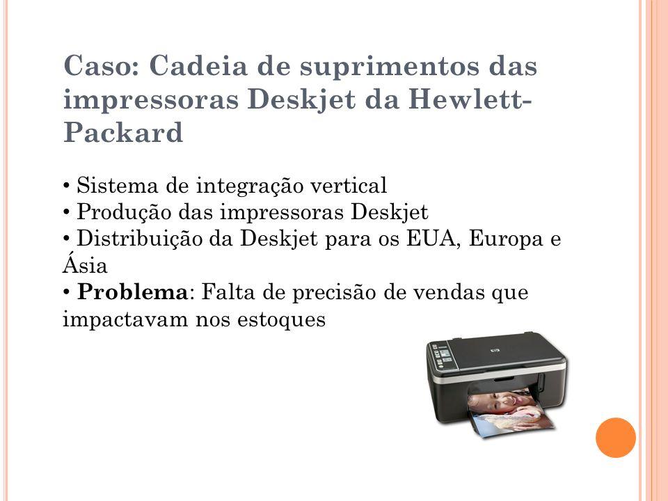 Caso: Cadeia de suprimentos das impressoras Deskjet da Hewlett-Packard