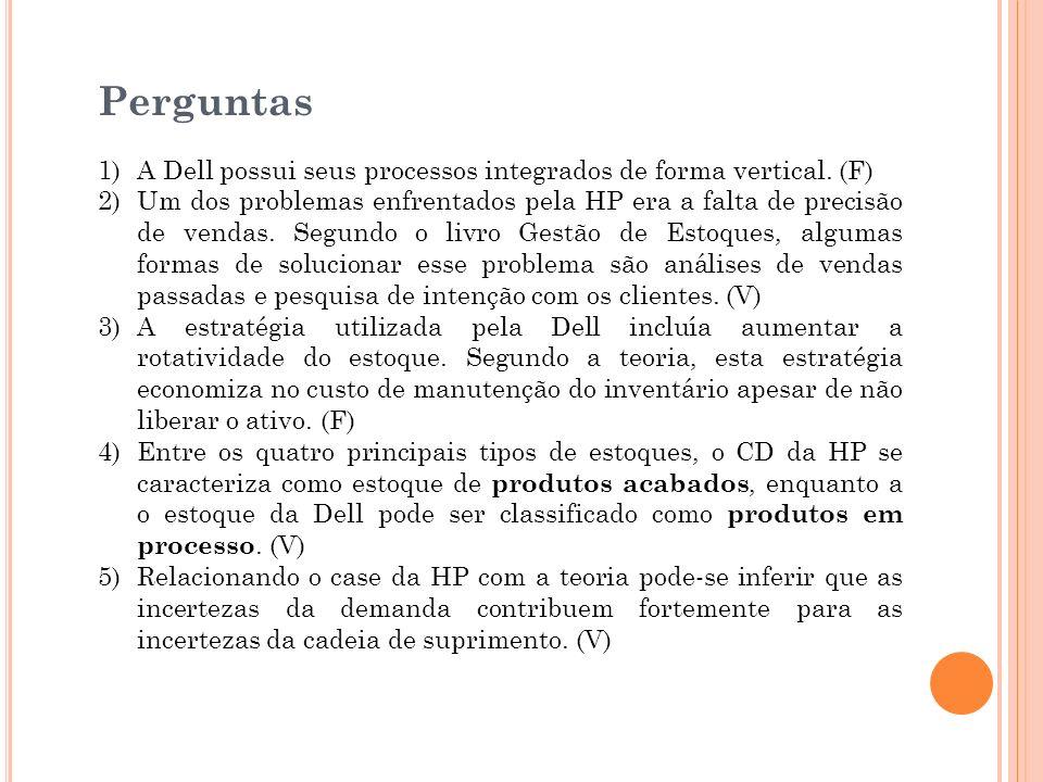Perguntas A Dell possui seus processos integrados de forma vertical. (F)