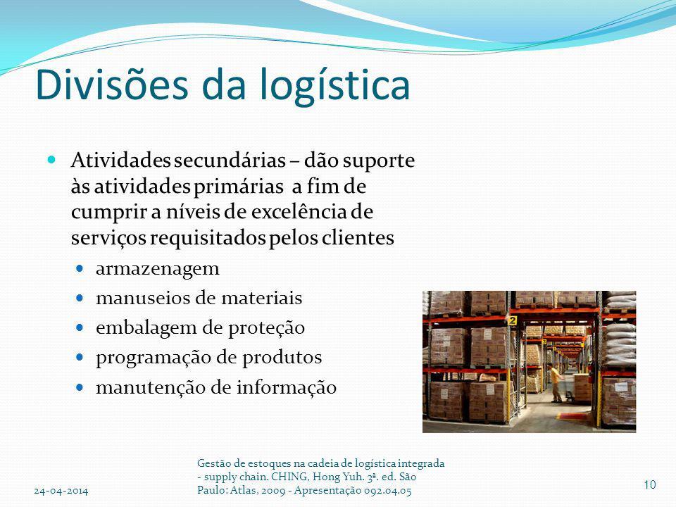Divisões da logística