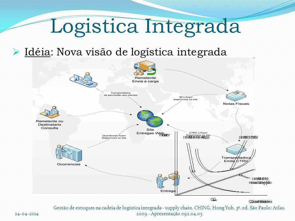 Logistica Integrada Idéia: Nova visão de logística integrada
