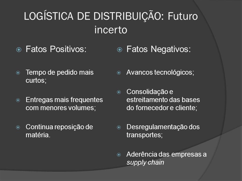 LOGÍSTICA DE DISTRIBUIÇÃO: Futuro incerto