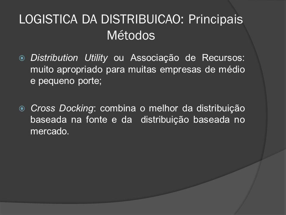 LOGISTICA DA DISTRIBUICAO: Principais Métodos