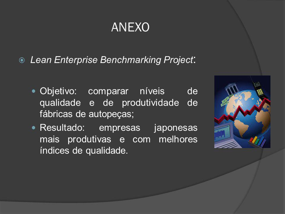 ANEXO Lean Enterprise Benchmarking Project: