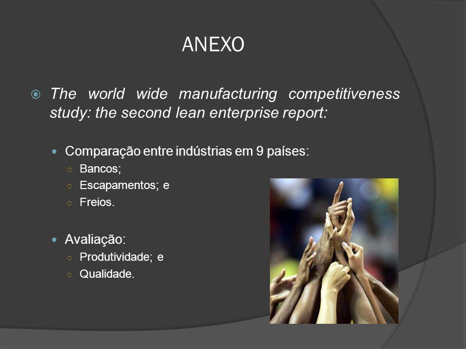 ANEXO The world wide manufacturing competitiveness study: the second lean enterprise report: Comparação entre indústrias em 9 países: