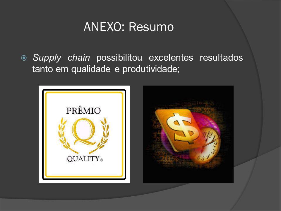 ANEXO: Resumo Supply chain possibilitou excelentes resultados tanto em qualidade e produtividade;