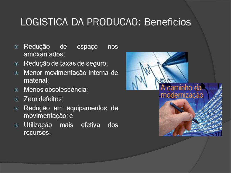 LOGISTICA DA PRODUCAO: Beneficios