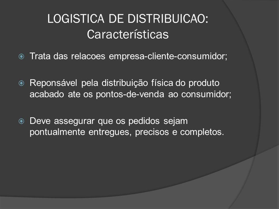 LOGISTICA DE DISTRIBUICAO: Características