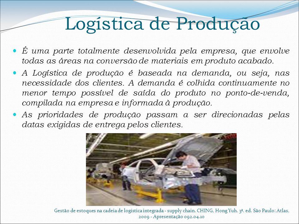 Logística de Produção É uma parte totalmente desenvolvida pela empresa, que envolve todas as áreas na conversão de materiais em produto acabado.