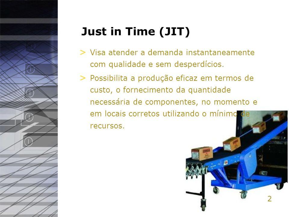 Just in Time (JIT) Visa atender a demanda instantaneamente com qualidade e sem desperdícios.