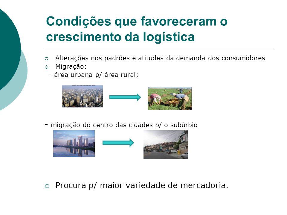 Condições que favoreceram o crescimento da logística