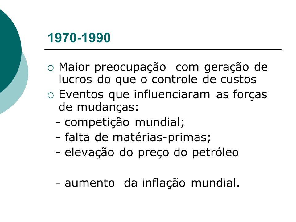 1970-1990 Maior preocupação com geração de lucros do que o controle de custos. Eventos que influenciaram as forças de mudanças: