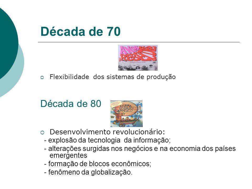 Década de 70 Década de 80 Desenvolvimento revolucionário: