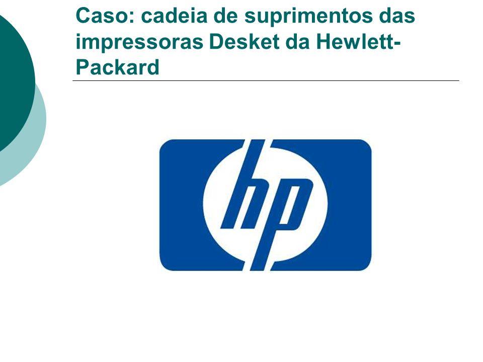 Caso: cadeia de suprimentos das impressoras Desket da Hewlett-Packard