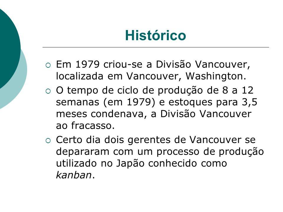 Histórico Em 1979 criou-se a Divisão Vancouver, localizada em Vancouver, Washington.