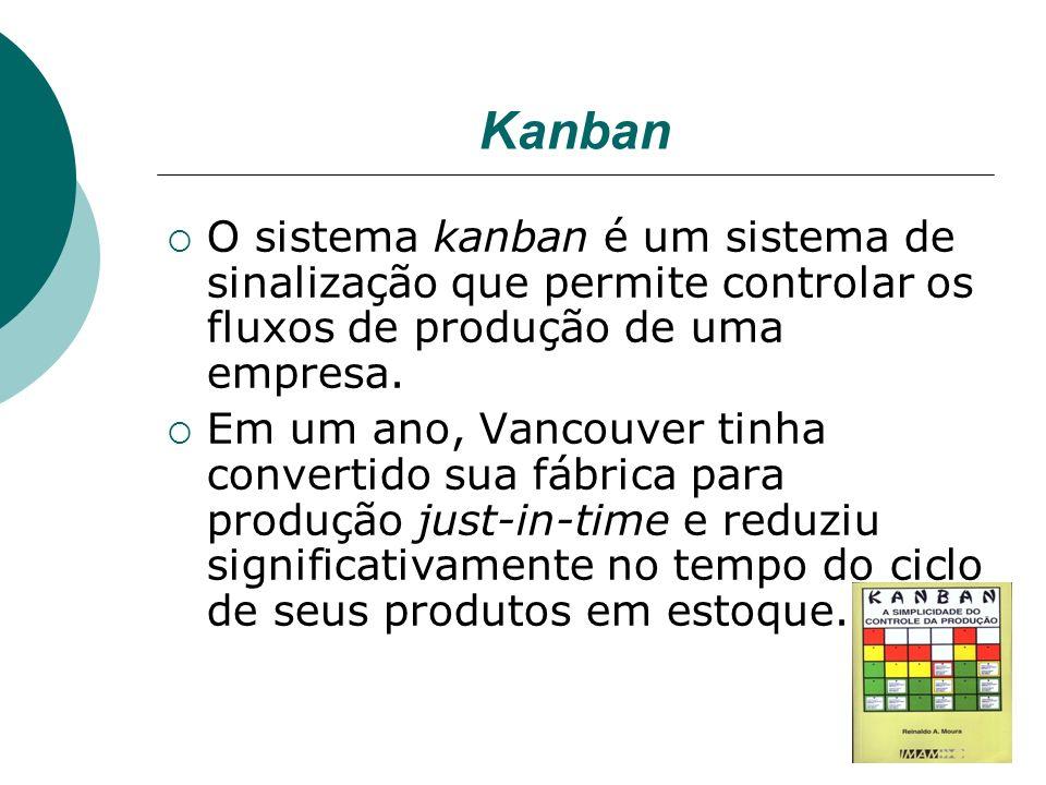 Kanban O sistema kanban é um sistema de sinalização que permite controlar os fluxos de produção de uma empresa.
