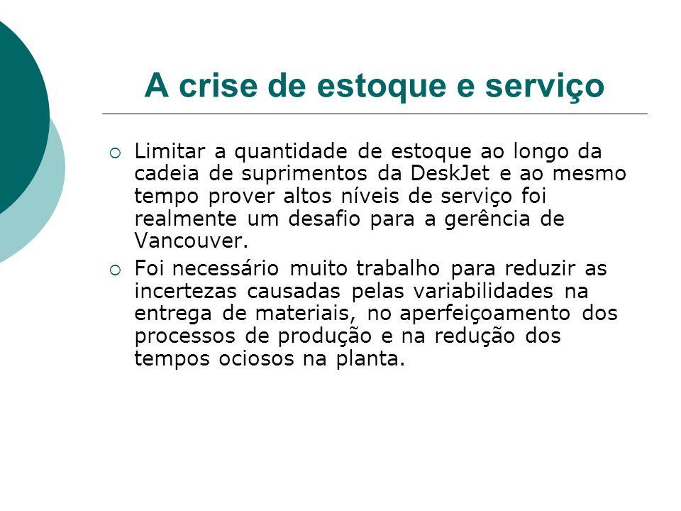 A crise de estoque e serviço