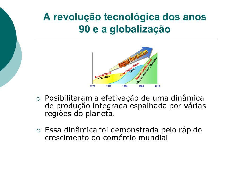 A revolução tecnológica dos anos 90 e a globalização