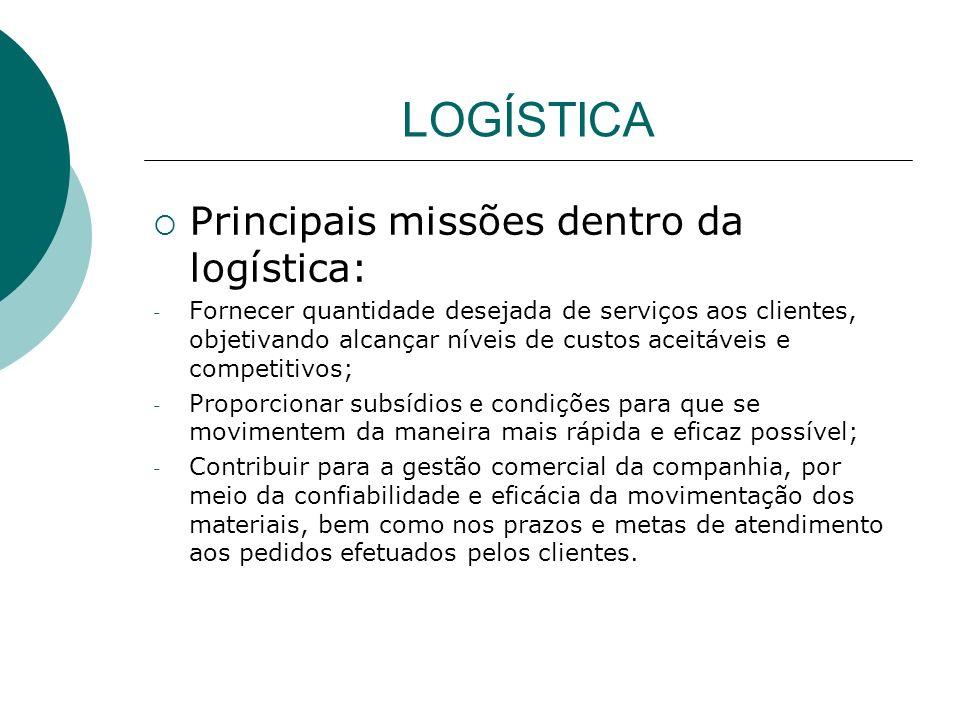 LOGÍSTICA Principais missões dentro da logística: