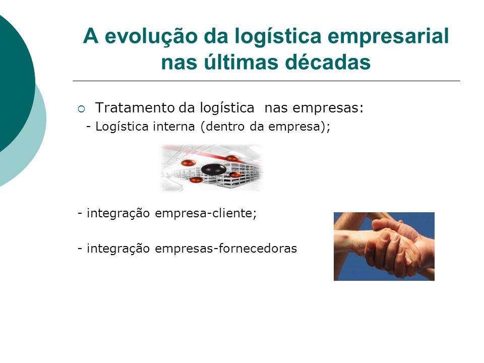 A evolução da logística empresarial nas últimas décadas