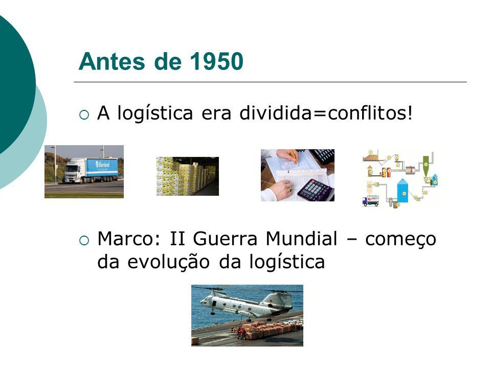 Antes de 1950 A logística era dividida=conflitos!