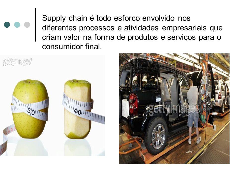 Supply chain é todo esforço envolvido nos diferentes processos e atividades empresariais que criam valor na forma de produtos e serviços para o consumidor final.