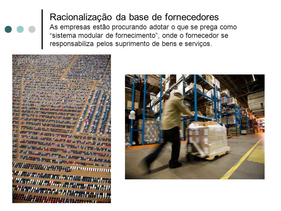 Racionalização da base de fornecedores As empresas estão procurando adotar o que se prega como sistema modular de fornecimento , onde o fornecedor se responsabiliza pelos suprimento de bens e serviços.