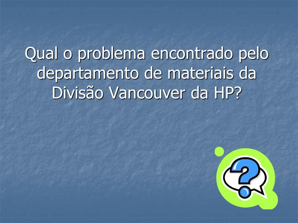 Qual o problema encontrado pelo departamento de materiais da Divisão Vancouver da HP