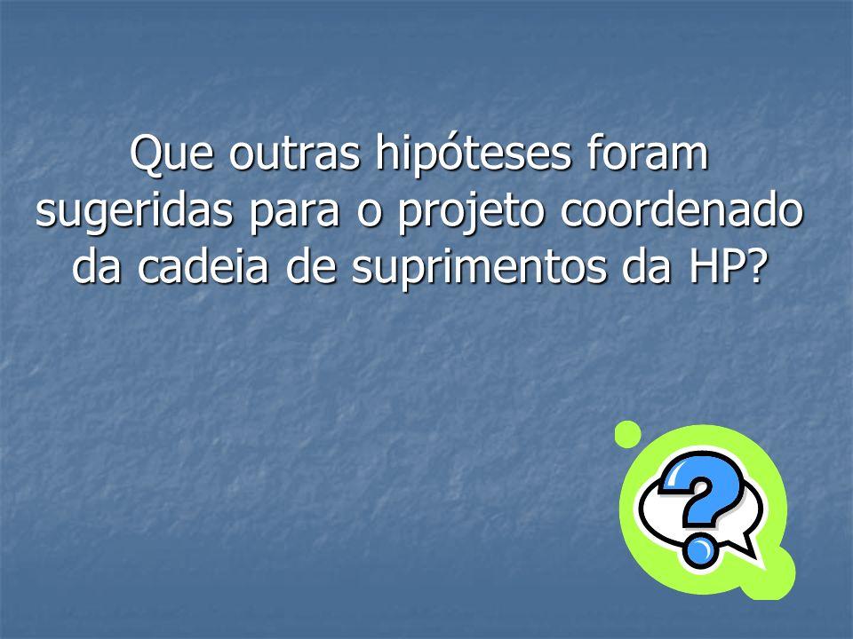 Que outras hipóteses foram sugeridas para o projeto coordenado da cadeia de suprimentos da HP