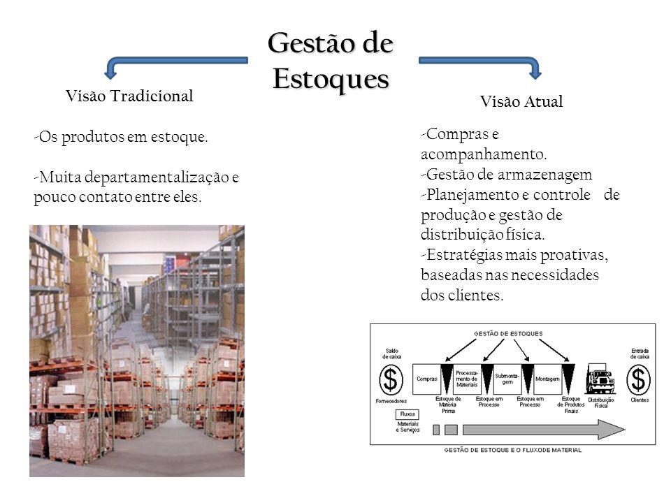 Gestão de Estoques Visão Tradicional Visão Atual