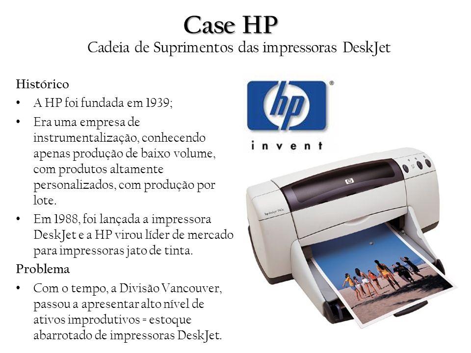 Cadeia de Suprimentos das impressoras DeskJet
