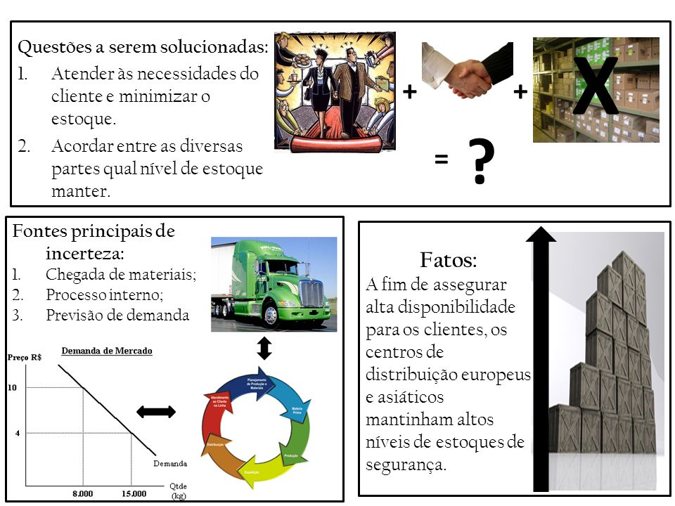 X + + = Fatos: Questões a serem solucionadas: