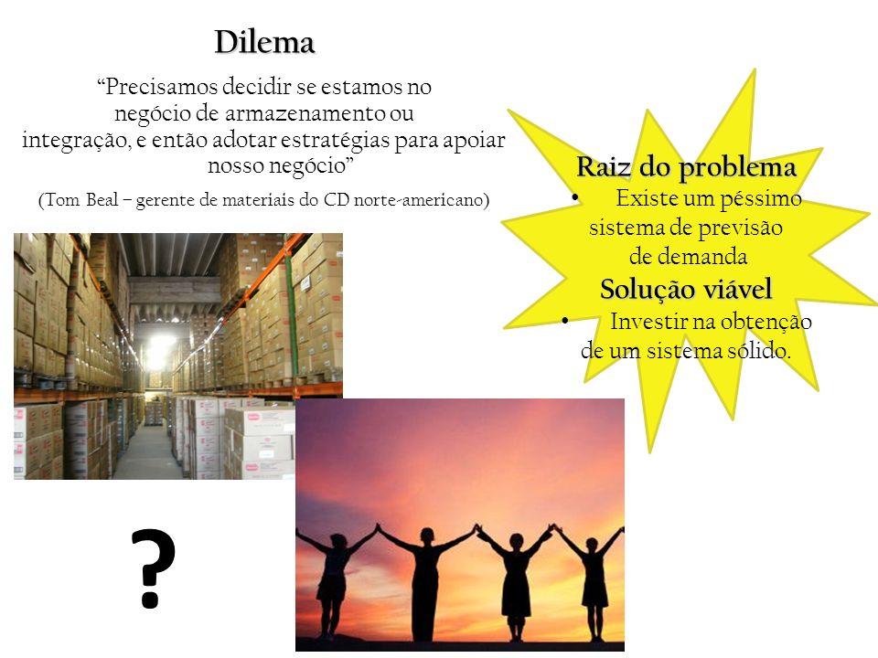 Dilema Raiz do problema Solução viável