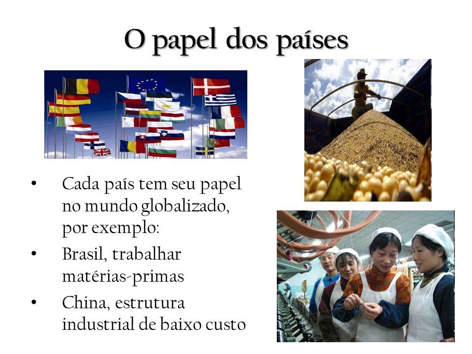 O papel dos países Cada país tem seu papel no mundo globalizado, por exemplo: Brasil, trabalhar matérias-primas.