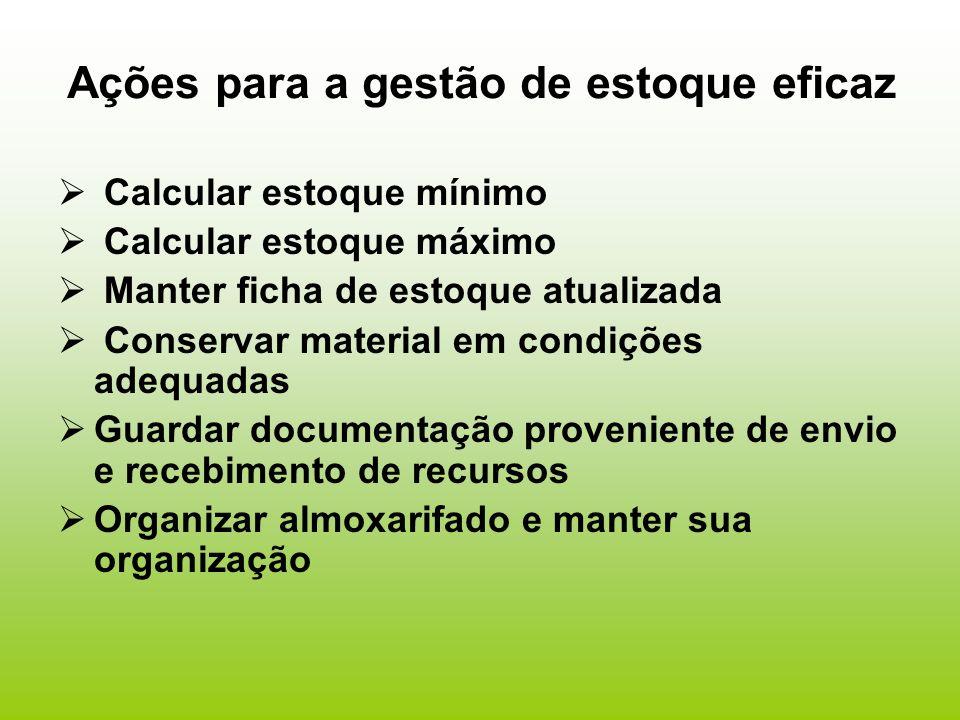Ações para a gestão de estoque eficaz