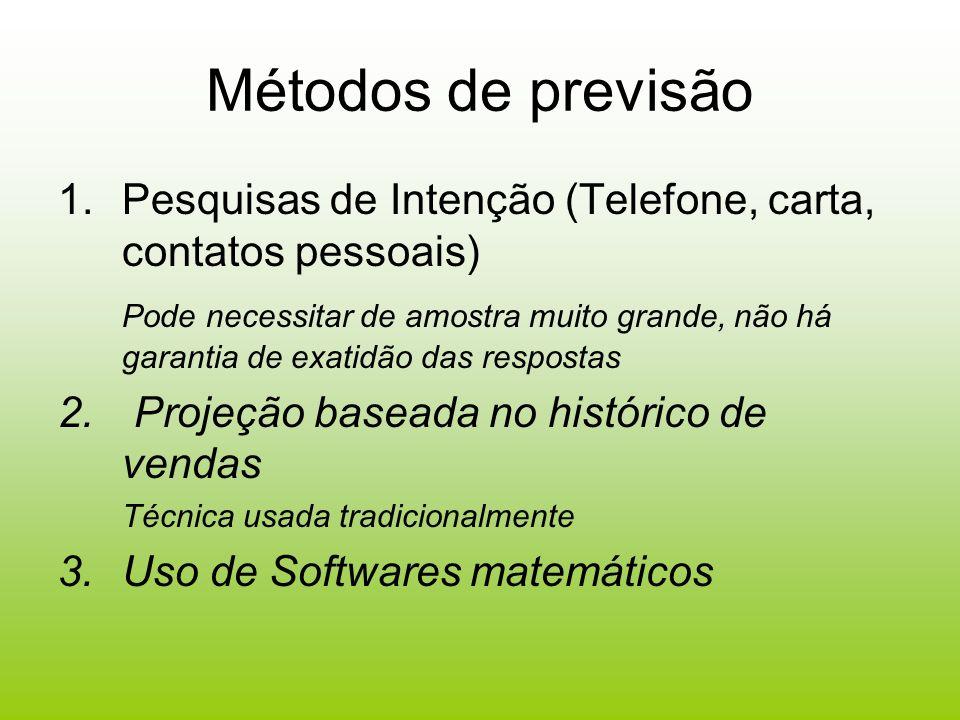 Métodos de previsãoPesquisas de Intenção (Telefone, carta, contatos pessoais)