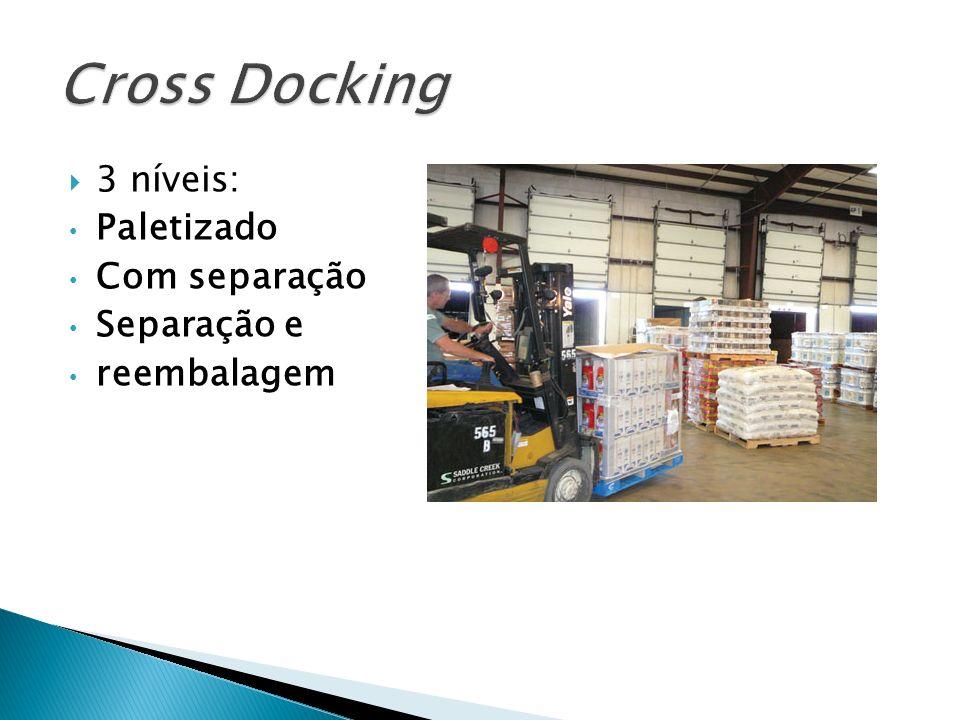 Cross Docking 3 níveis: Paletizado Com separação Separação e