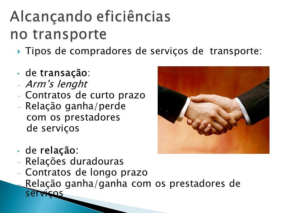 Alcançando eficiências no transporte