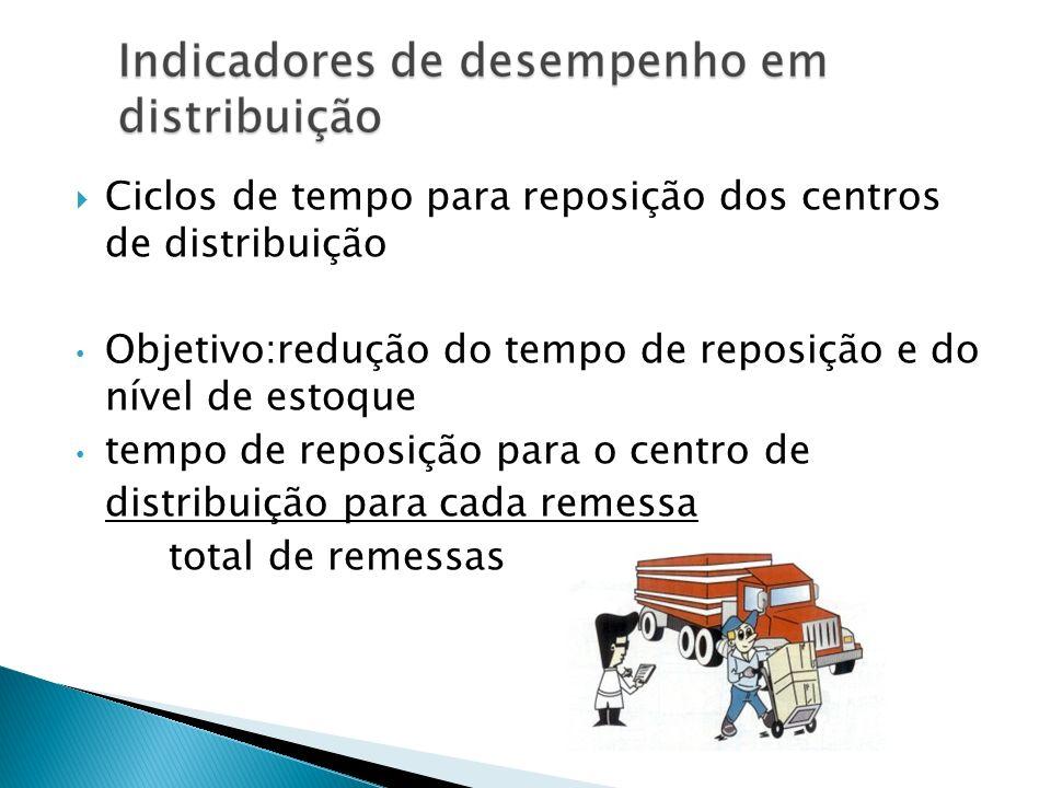Ciclos de tempo para reposição dos centros de distribuição