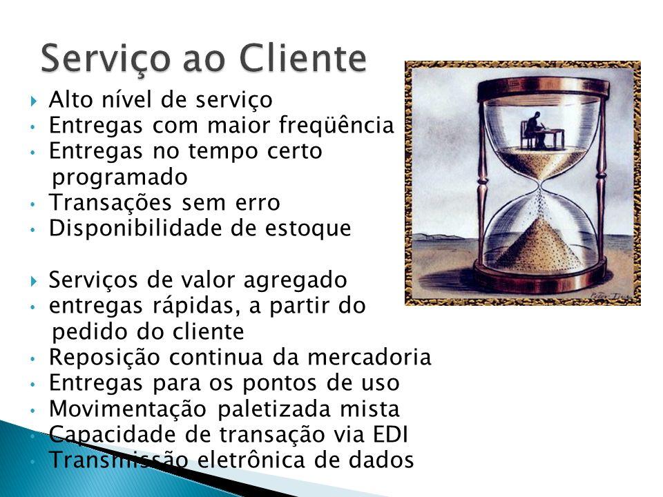 Serviço ao Cliente Alto nível de serviço Entregas com maior freqüência