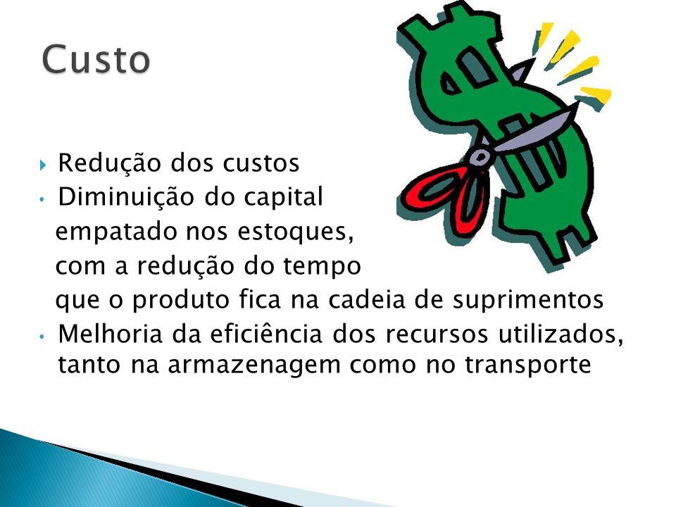 Custo Redução dos custos Diminuição do capital empatado nos estoques,