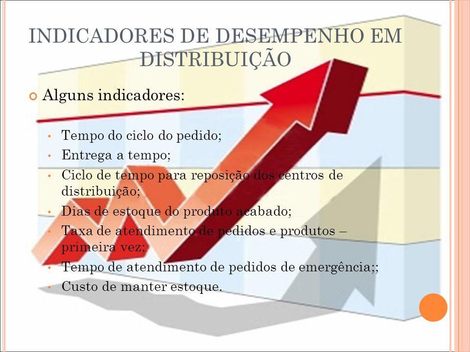 INDICADORES DE DESEMPENHO EM DISTRIBUIÇÃO