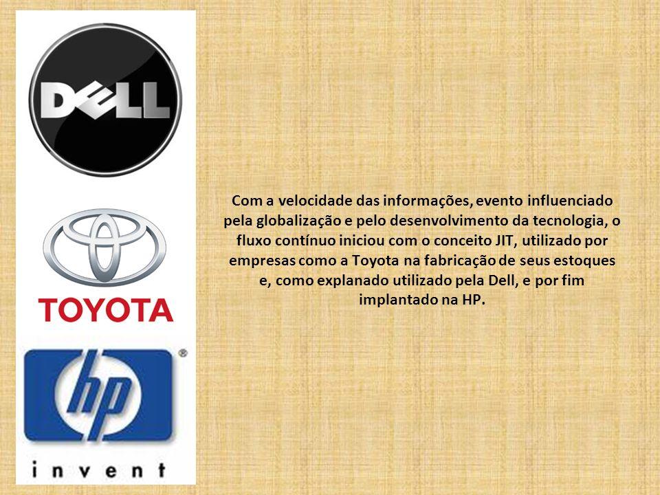 Com a velocidade das informações, evento influenciado pela globalização e pelo desenvolvimento da tecnologia, o fluxo contínuo iniciou com o conceito JIT, utilizado por empresas como a Toyota na fabricação de seus estoques e, como explanado utilizado pela Dell, e por fim implantado na HP.