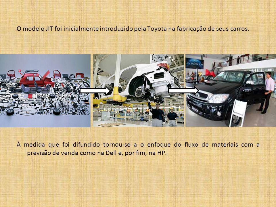 O modelo JIT foi inicialmente introduzido pela Toyota na fabricação de seus carros. À medida que foi difundido tornou-se a o enfoque do fluxo de materiais com a previsão de venda como na Dell e, por fim, na HP.
