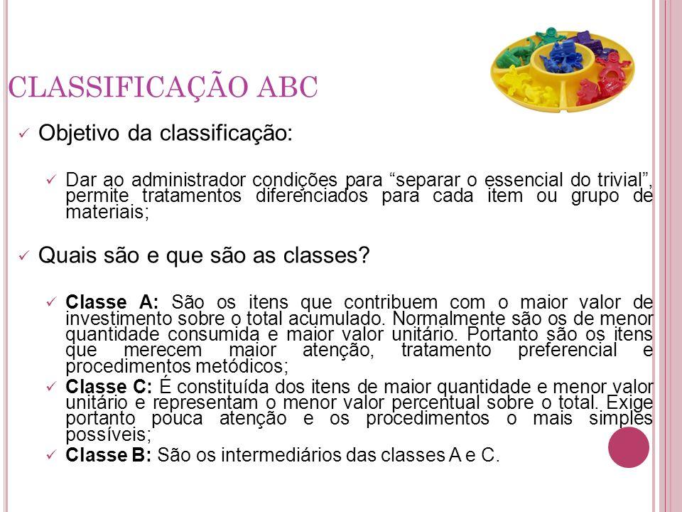 CLASSIFICAÇÃO ABC Objetivo da classificação: