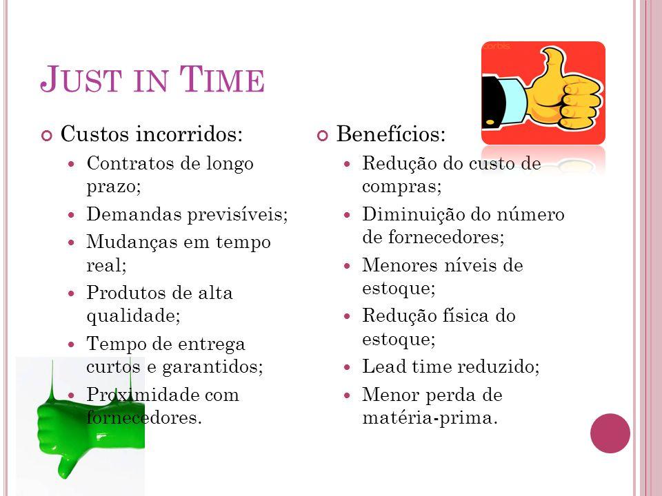 Just in Time Custos incorridos: Benefícios: Contratos de longo prazo;