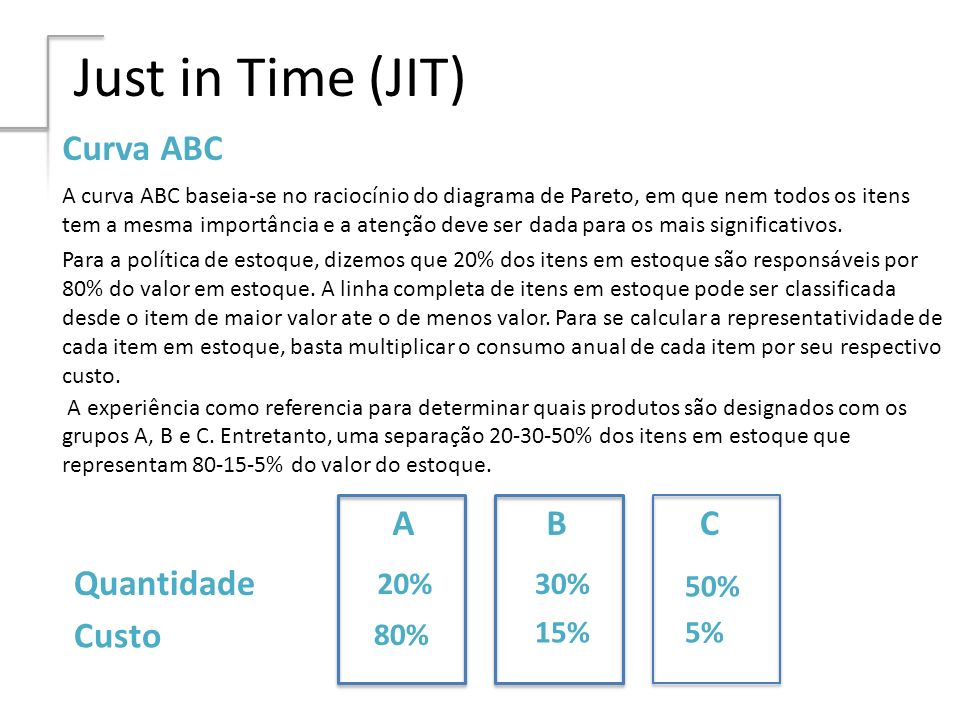 Just in Time (JIT) Curva ABC A B C Quantidade Custo 20% 30% 50% 80%