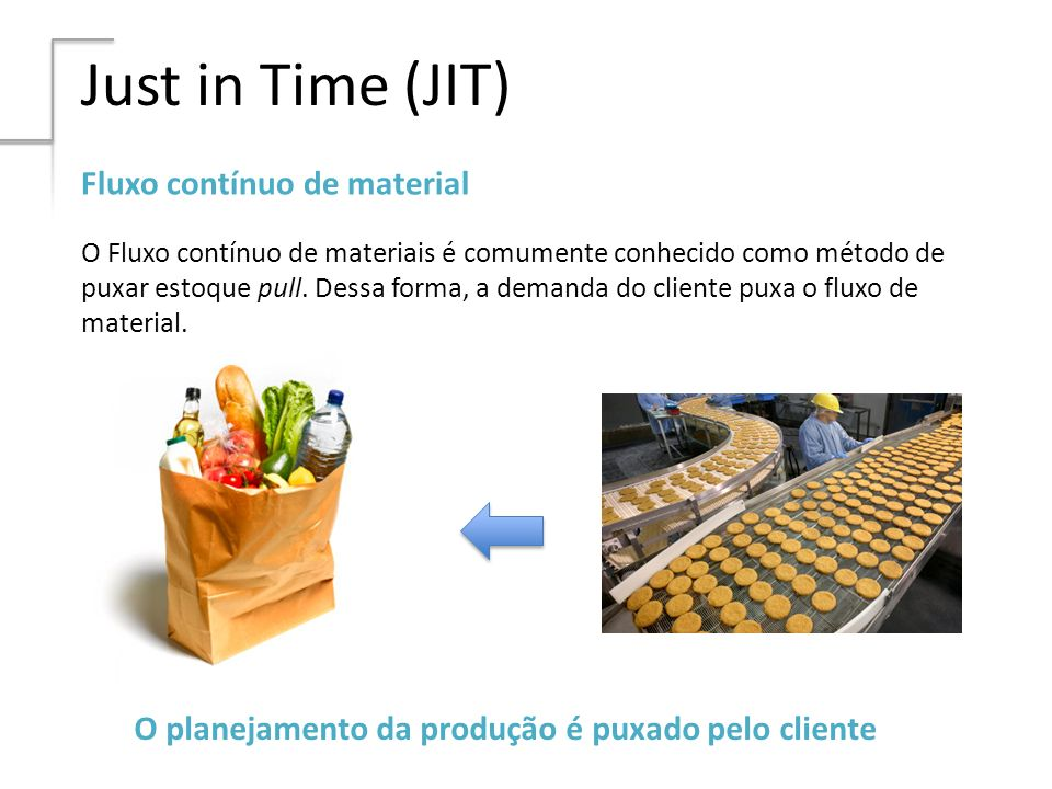 Just in Time (JIT) Fluxo contínuo de material