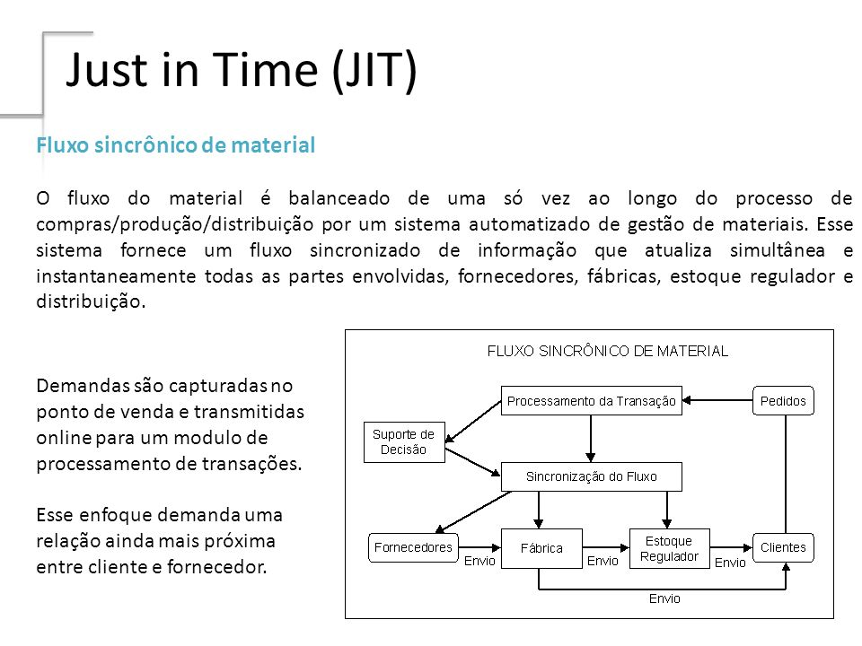 Just in Time (JIT) Fluxo sincrônico de material