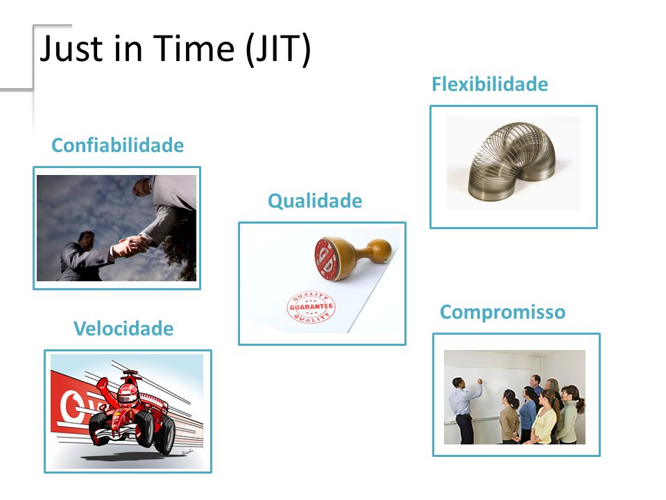 Just in Time (JIT) Flexibilidade Confiabilidade Qualidade Compromisso