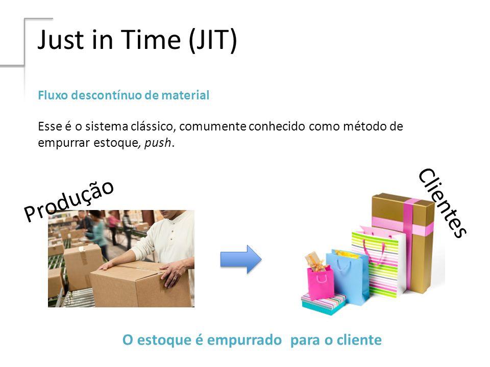Just in Time (JIT) Produção Clientes